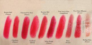 best-mac-red-lipstick-cover