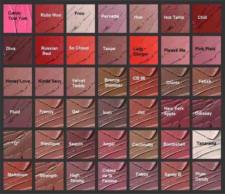 mac matte lipstick chart color